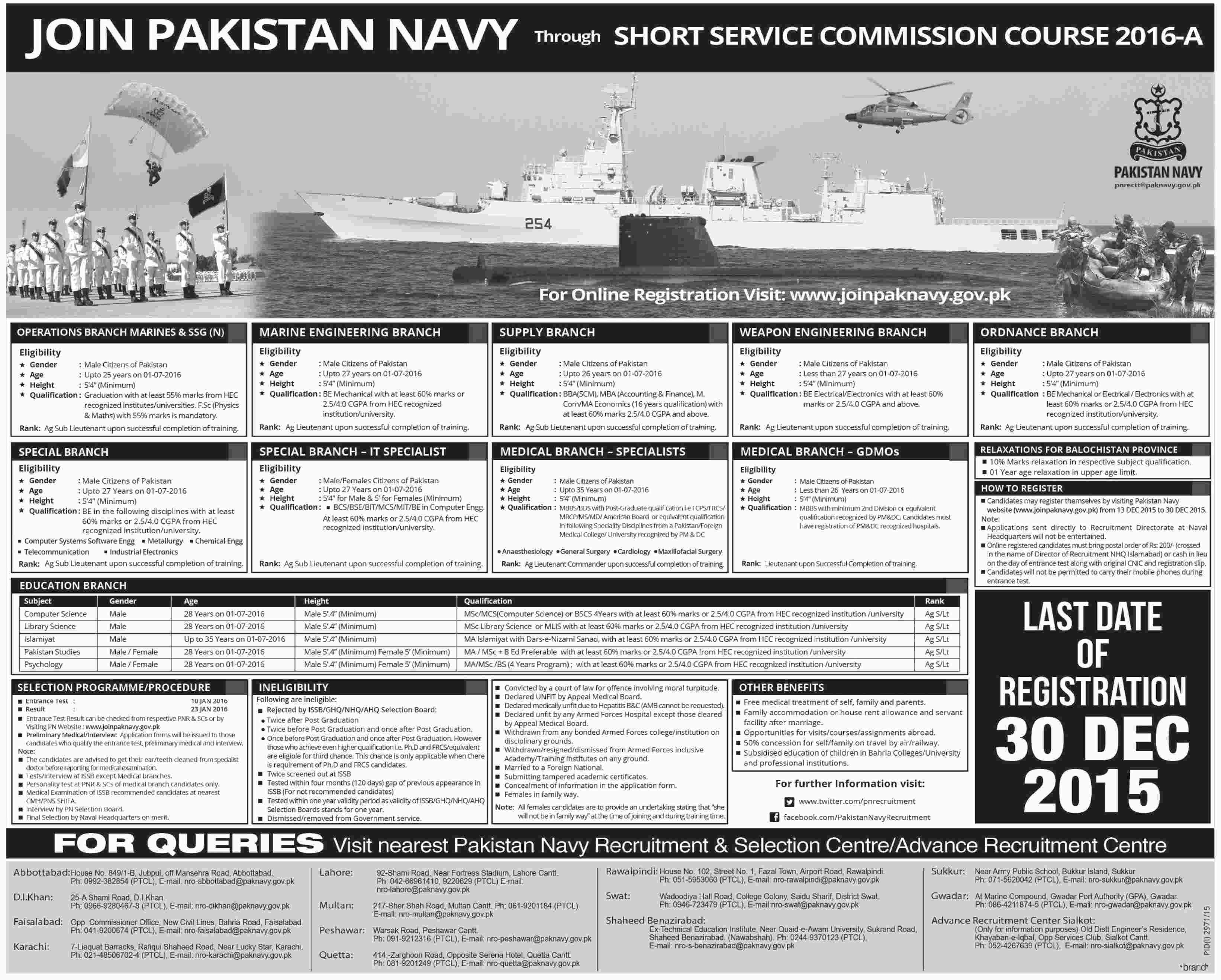 Pak Navy-Dawn-Dunya-Exp
