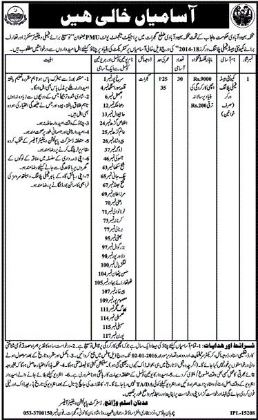 Population WF Gujrat2-Jang