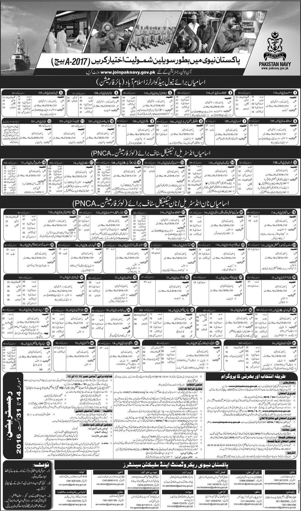 Pakistan Navy Civilian Jobs- Batch 2017-A - CSS Forums