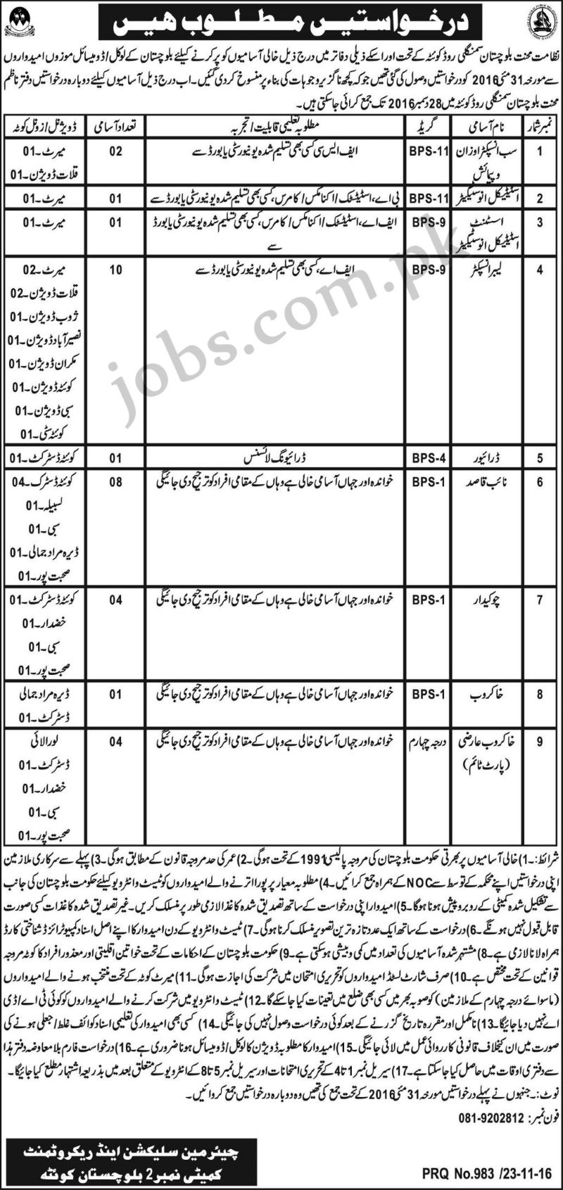 balochistan govt labor dept jobs 2016 available for 32
