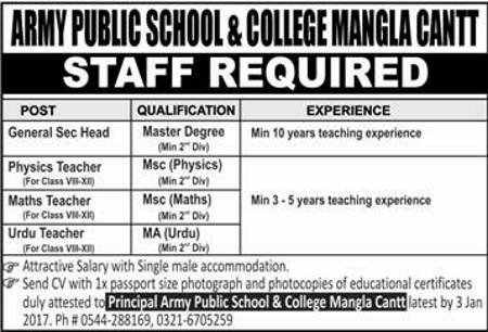 APS & College Mangla Cantt Jobs 2017 Available for Teachers