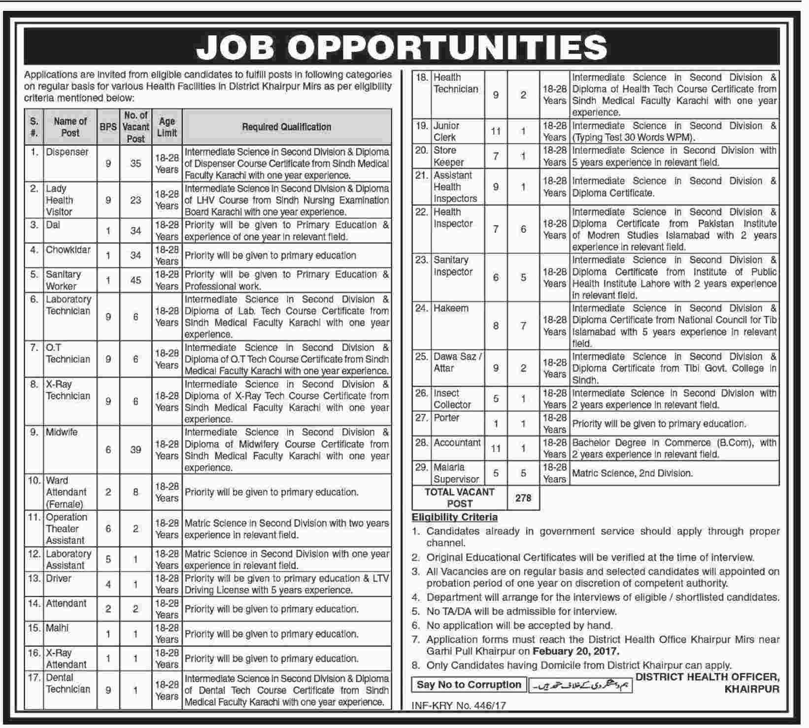 Health Department Sindh Government Jobs 2017 Available For