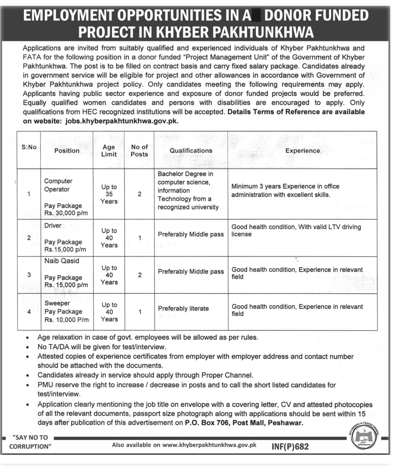 Multiple Jobs are announced in KPK Government Pak Creamy 15-2-2017 Jobs Advertisment for both fresh and experience