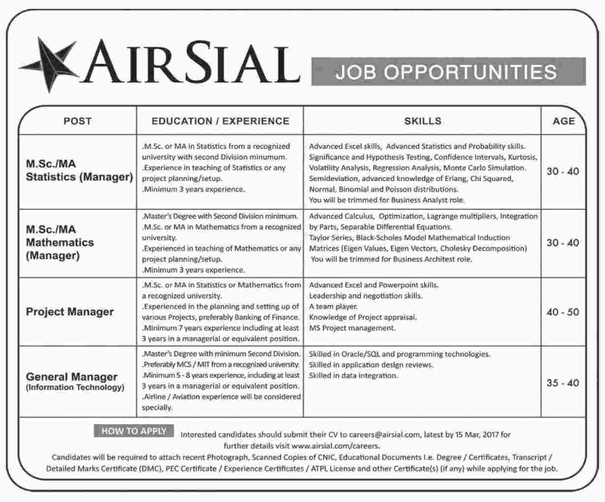 jobs in air sial  sialkot airlines  available for 4