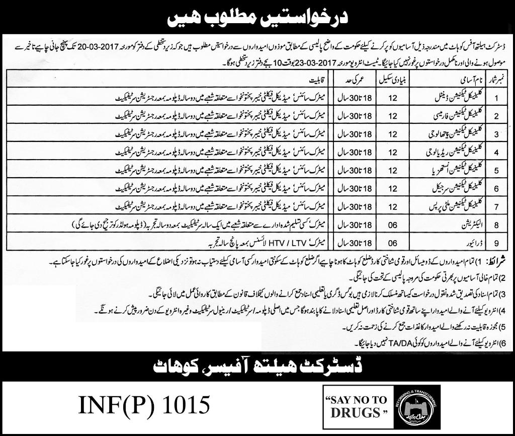 District Health Office Kohat KP Jobs 2017 Available For 9