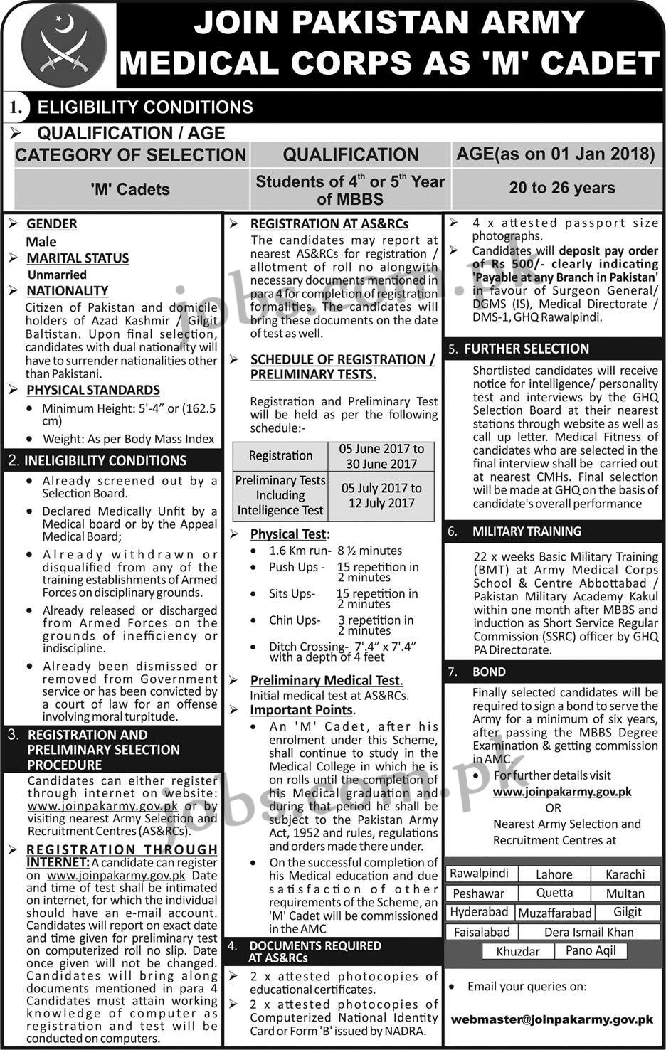 how to join pak army after graduation for females 2017