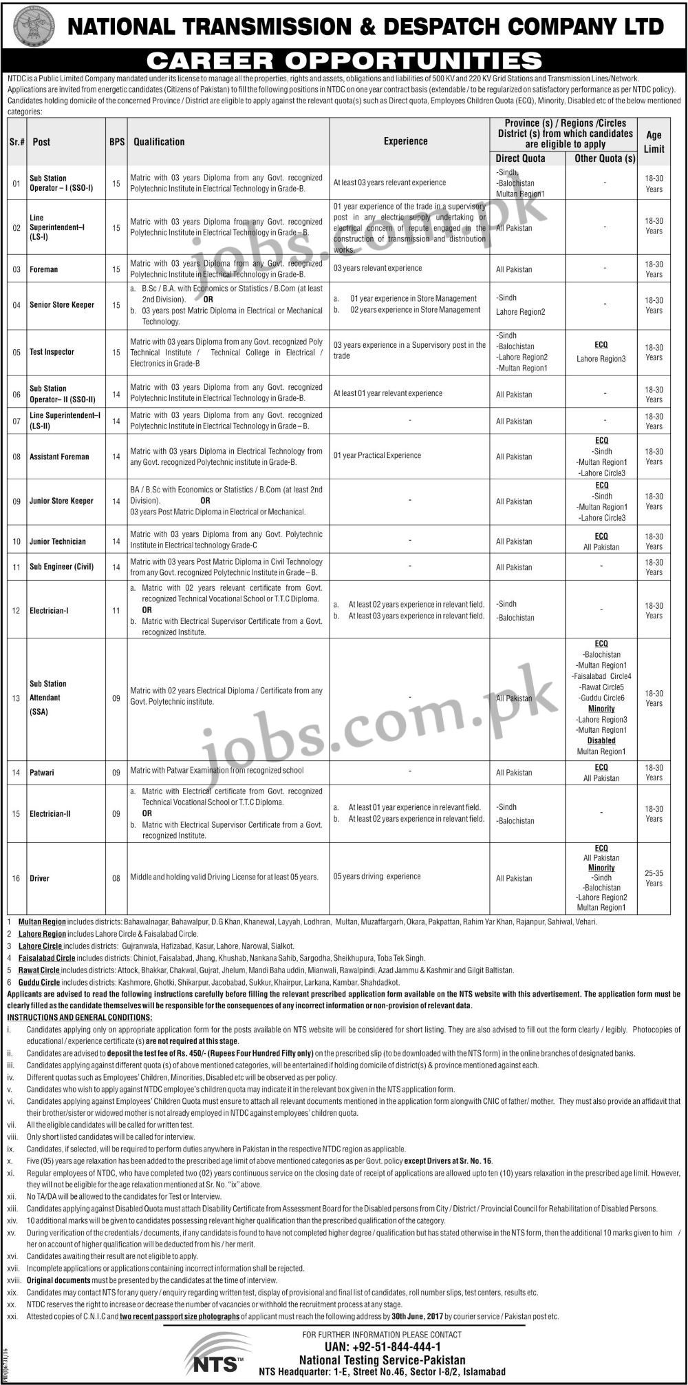 National Transmission & Despatch Company Ltd (NTDC) Jobs 2017 16+