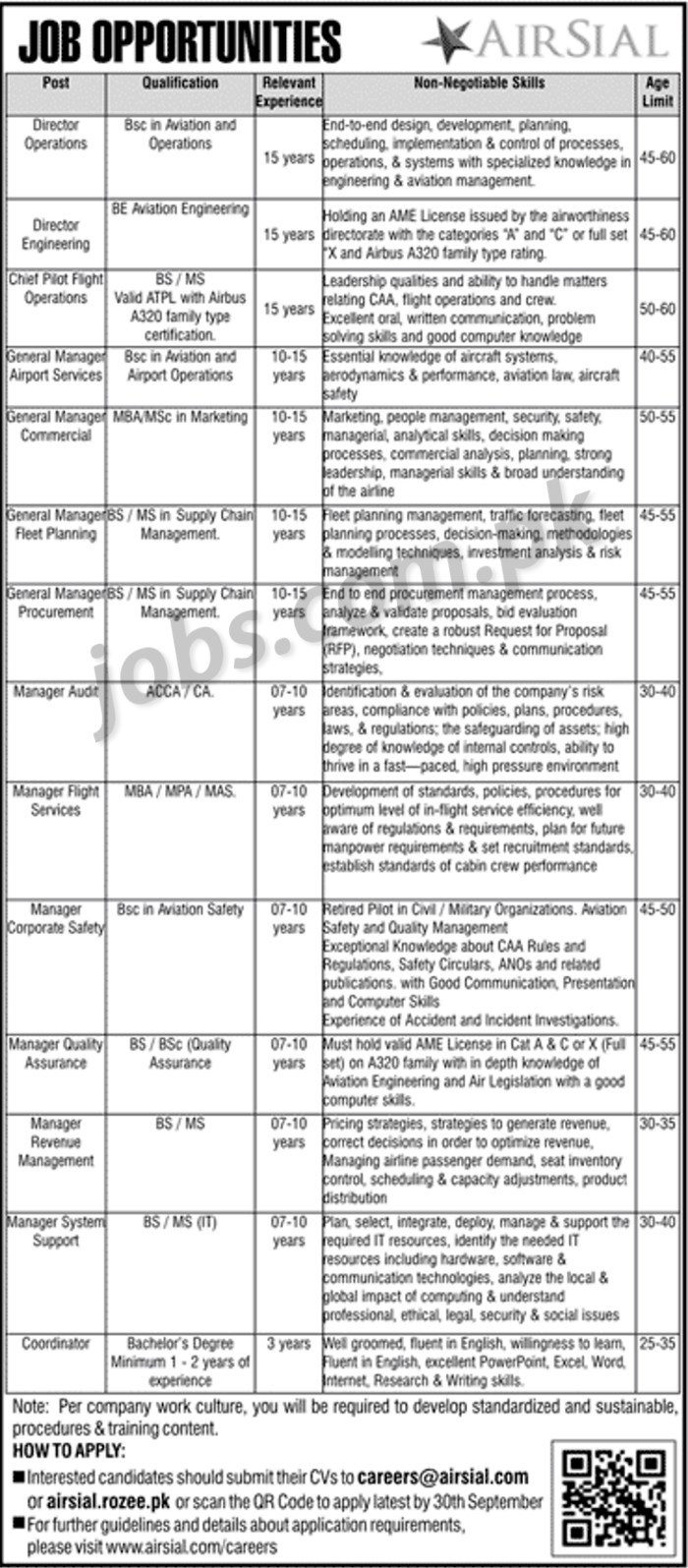 AirSial-jn Online Form Submit Govt Job on hospital pakpattan, district thatta, 12th pass uttrakhand, application form, 10th pass raliway, 10th 12th qualification,