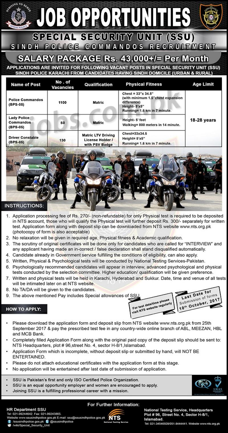 Sindhpolice-jobs_AdE Ogdcl Job Application Form on free generic, blank generic, part time,