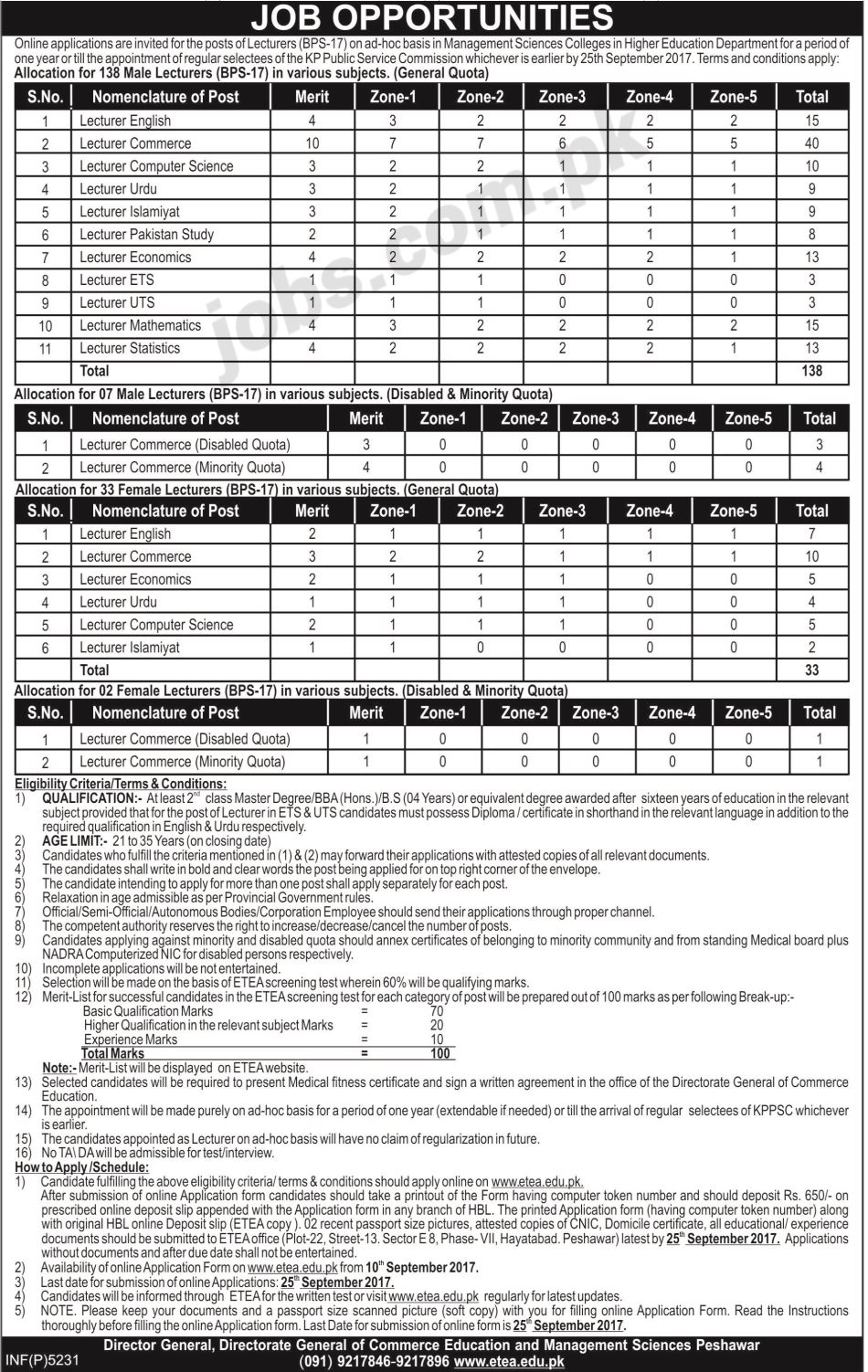1868 Lecturer Jobs In Punjab 2016 Apply Online Ppsc