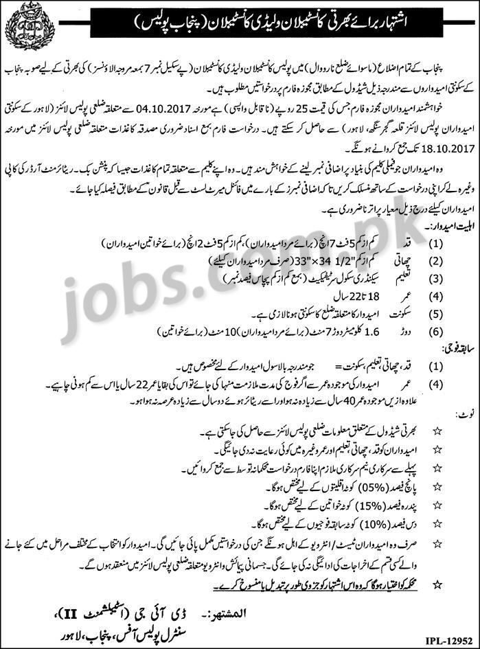 Punjab Police Jobs 2017 For Constables And Lady Constables All