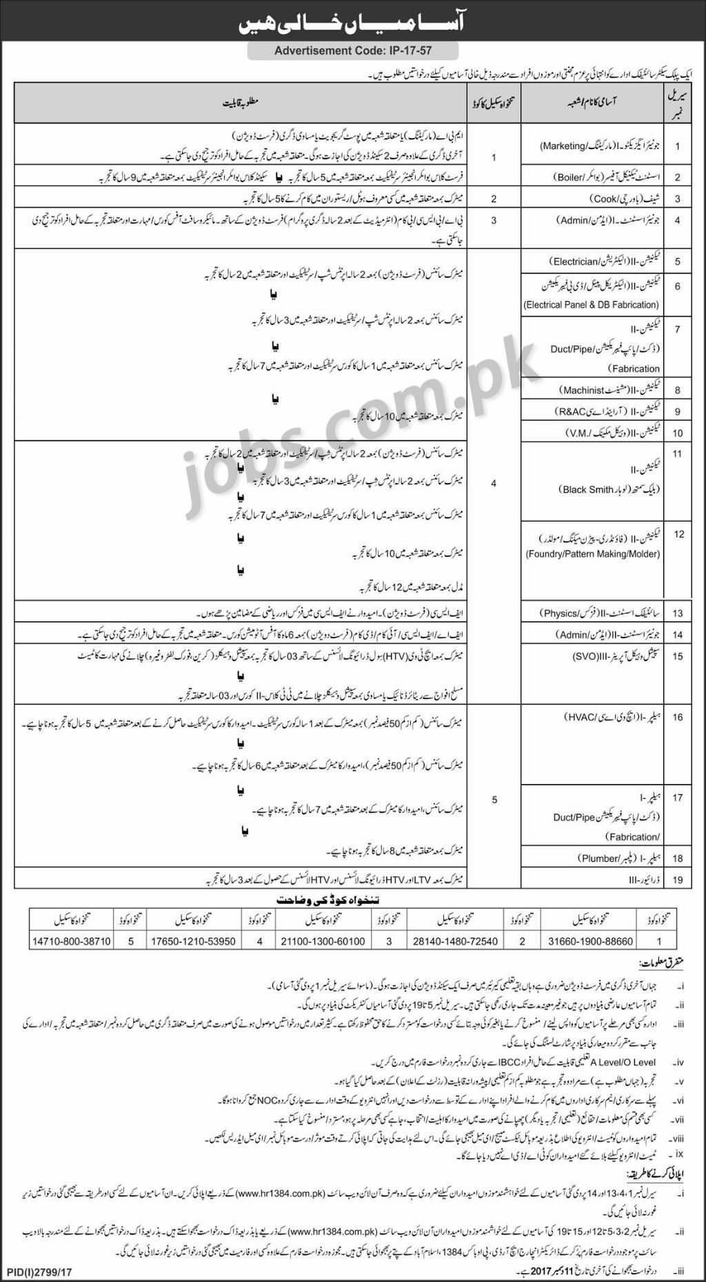 PAEC Jobs 2018 for Latest Recruitment of 19+ Positions (Multiple ...