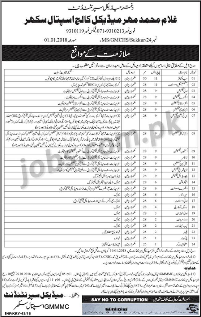 Ghulam Meher Medical College Hospital Sukkur Jobs 2018 for Sub ...