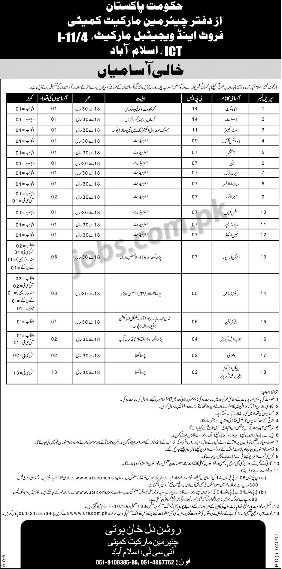 Market Committee Islamabad Jobs 2018 44 Posts Multiple Categories