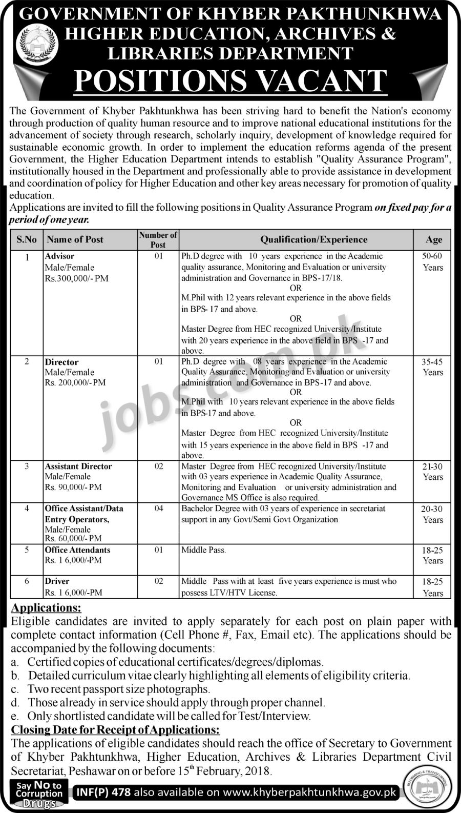 Higher Education, Archives & Libraries Department KP Jobs ...