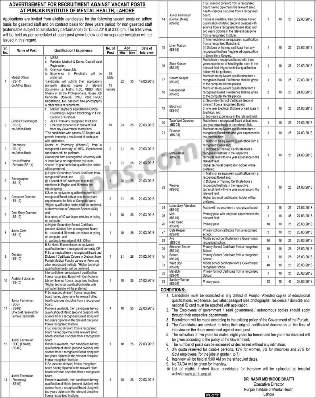 Health Department Punjab Jobs 2018 For 178 Posts Multiple