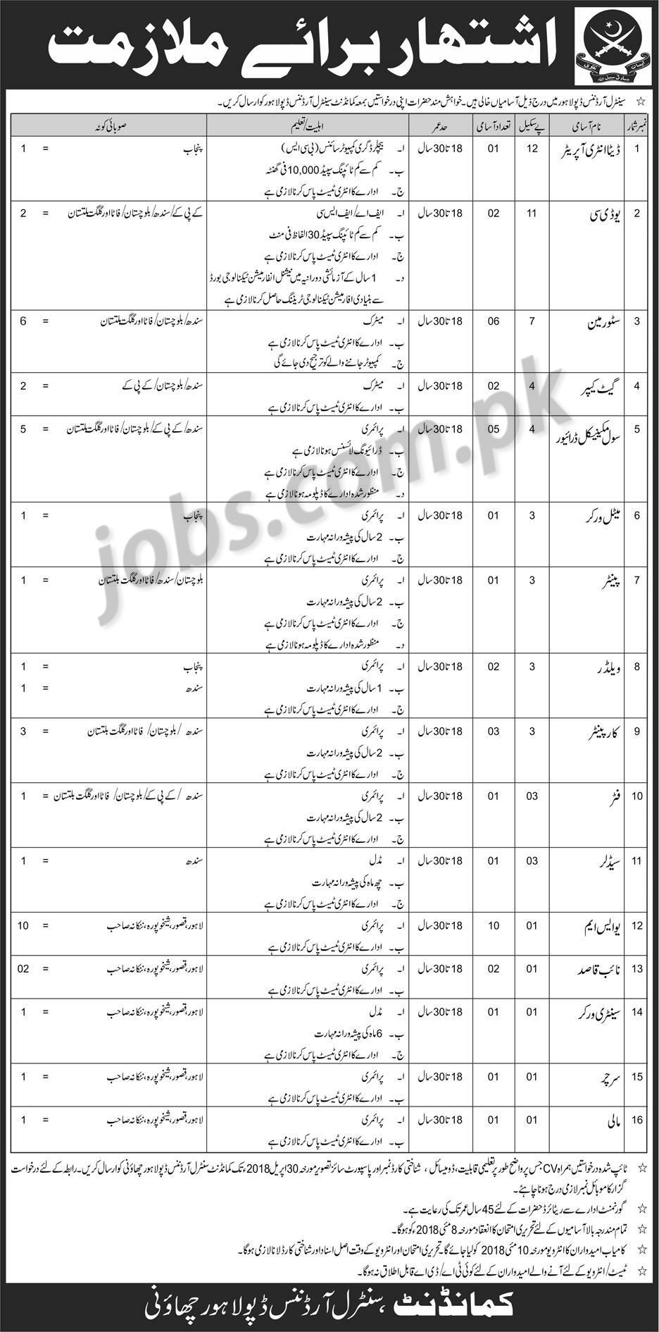 Central Ordnance Depot Lahore Pakistan Army Jobs 2018 For 40 Clerks Data Entry Operator Storeman Civil Drivers Usm Other Staff on administrative jobs