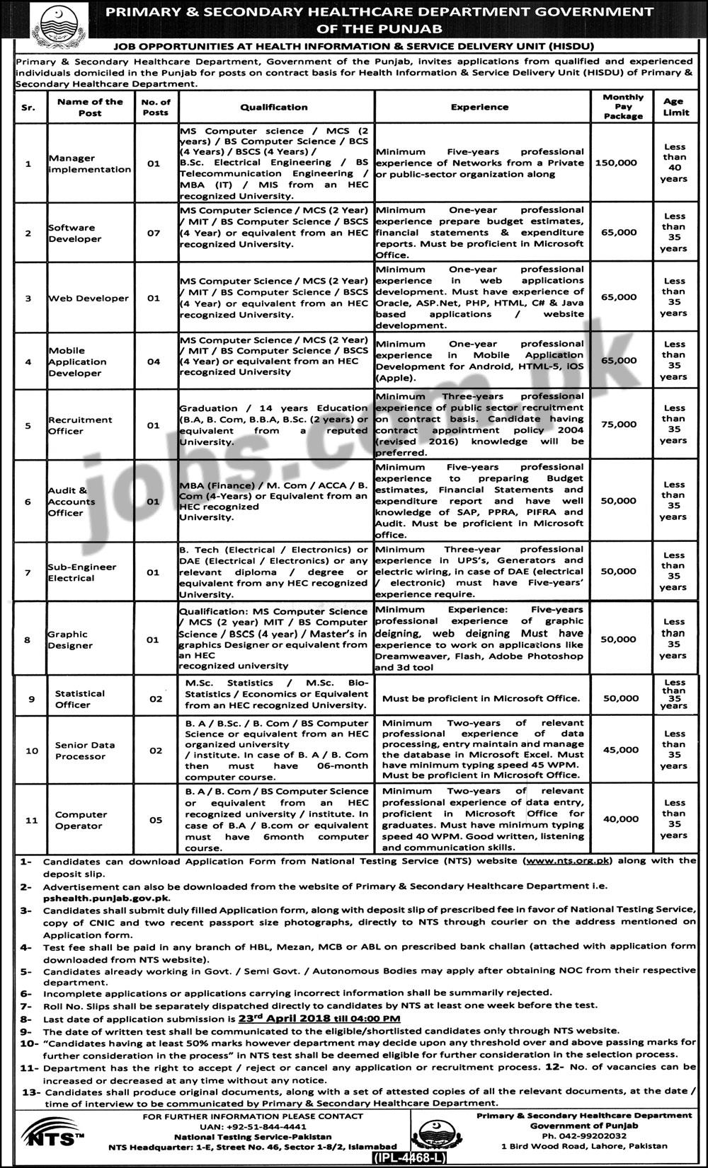 ps healthcare department punjab jobs 2018 for 26  it  hr