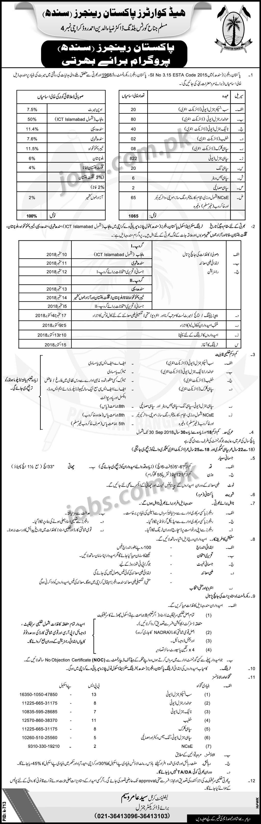 pakistan rangers jobs 2018 for 1065  posts  multiple posts