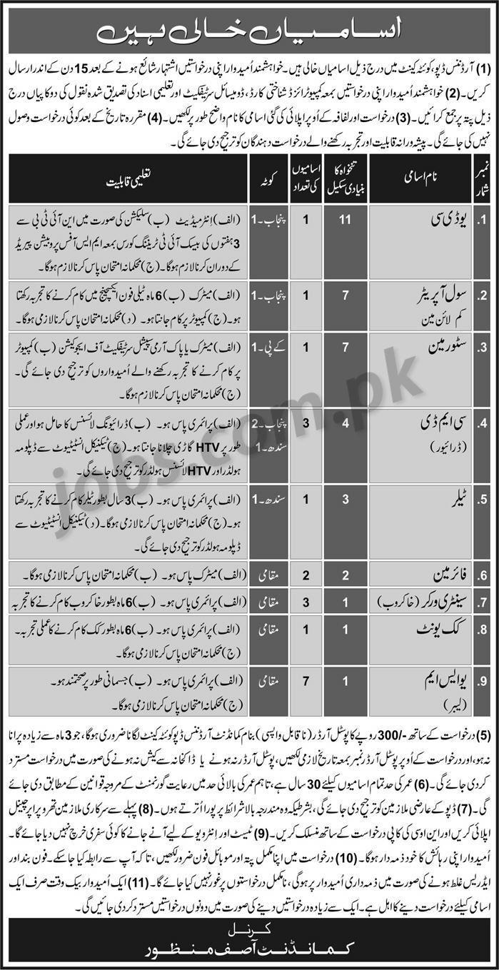 Pak Army Jobs 2019 for 20+ UDC Clerk, Civil Operator, Store