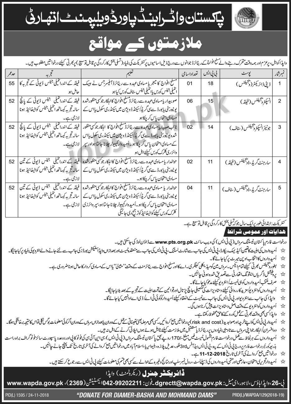 wapda jobs 2019 for 15  inspector vigilance  jr inspector