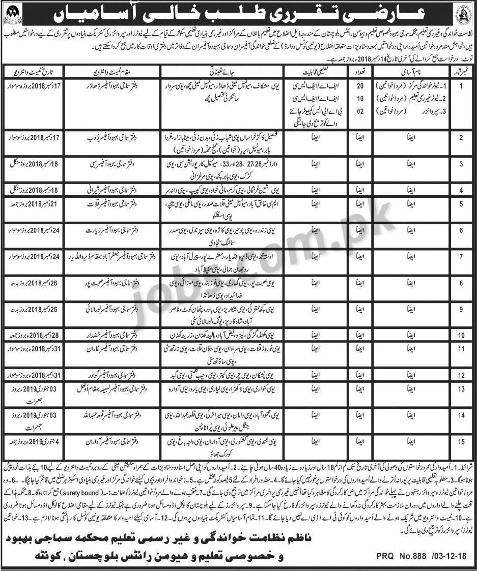 Literacy Amp Non Formal Education Department Balochistan