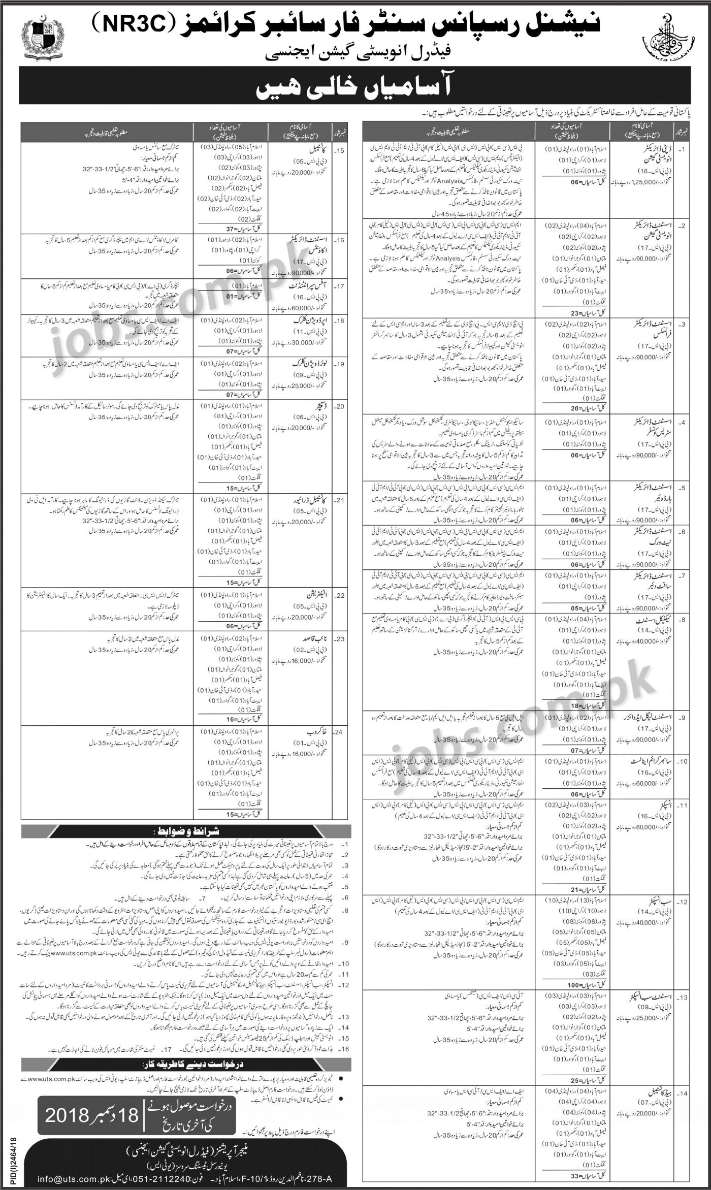 Fia Jobs 2019 For 407 Inspectors Sub Inspectors