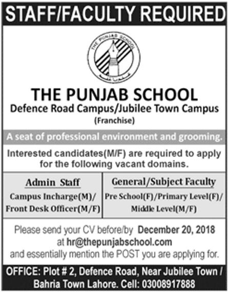 The Punjab School Jobs 2019 for Various Teaching & Non-Teaching