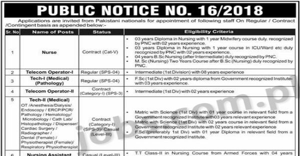 Paec Jobs 2019 Data Entry Operators Tech Ii Nurses