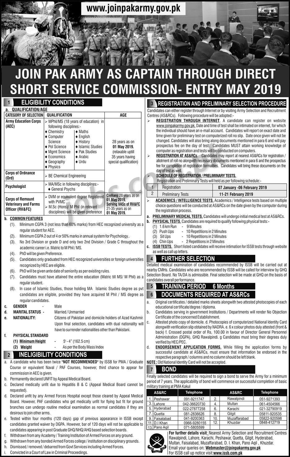 PakArmy-May2019 Job Form By Captain on