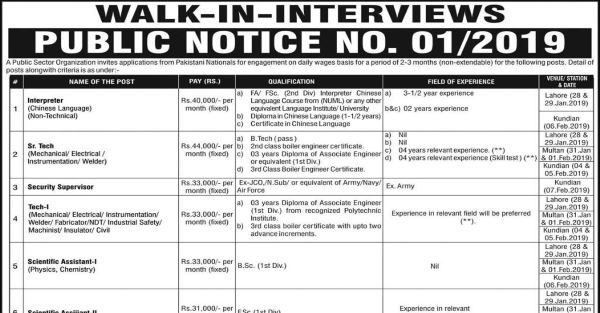 PAEC Jobs 2019 for 100+ Scientific Assistants-I/II, Jr Assistants