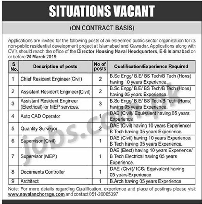 Pak Navy Jobs 2019 for 14+ Engineering, QS, Auto CAD