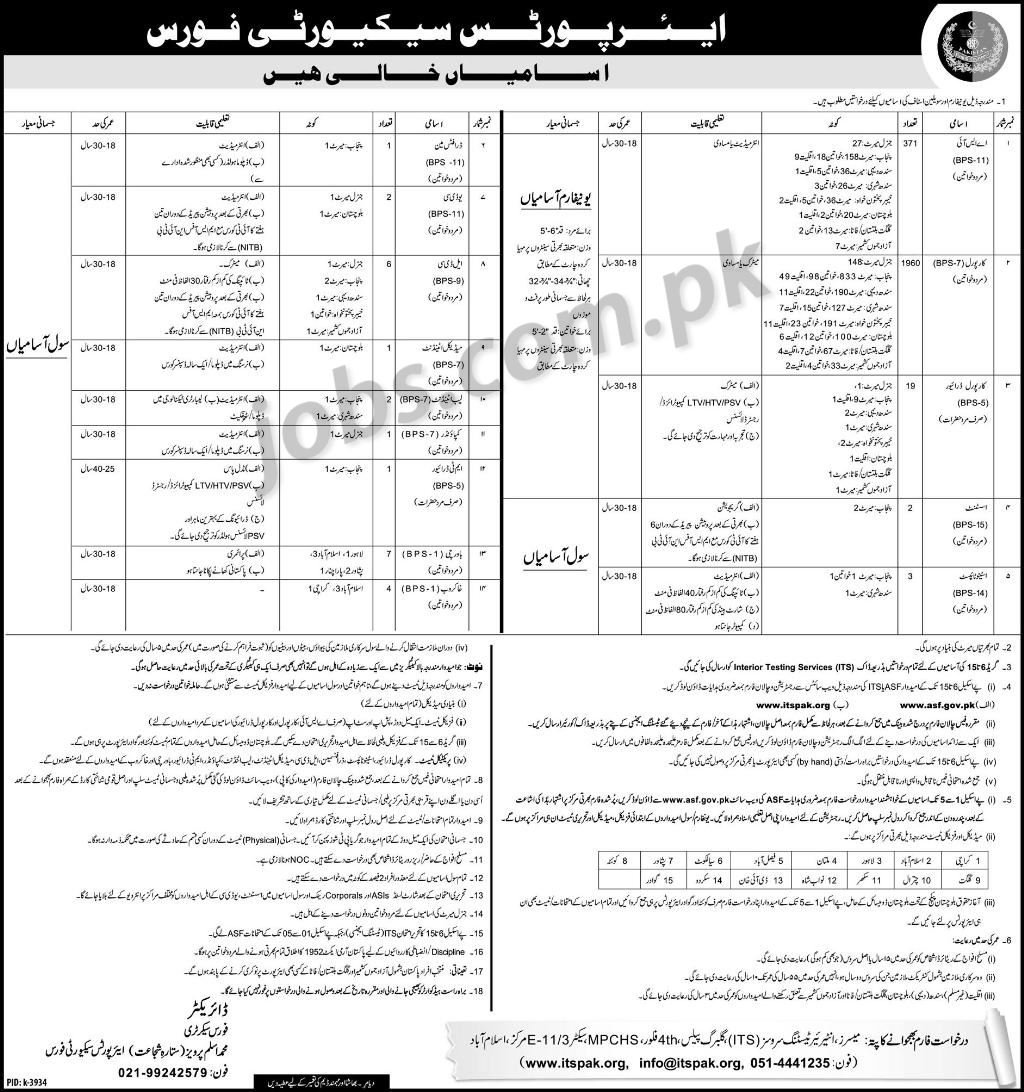 ASF-expp Job Application Forms From The on part time, free generic, blank generic,