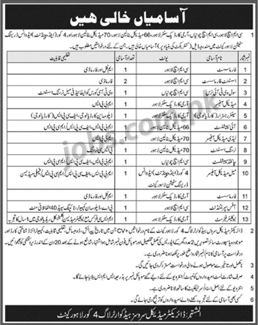 Pak Army Jobs 2019 for 14+ Admin, Medical & Paramedical Posts in