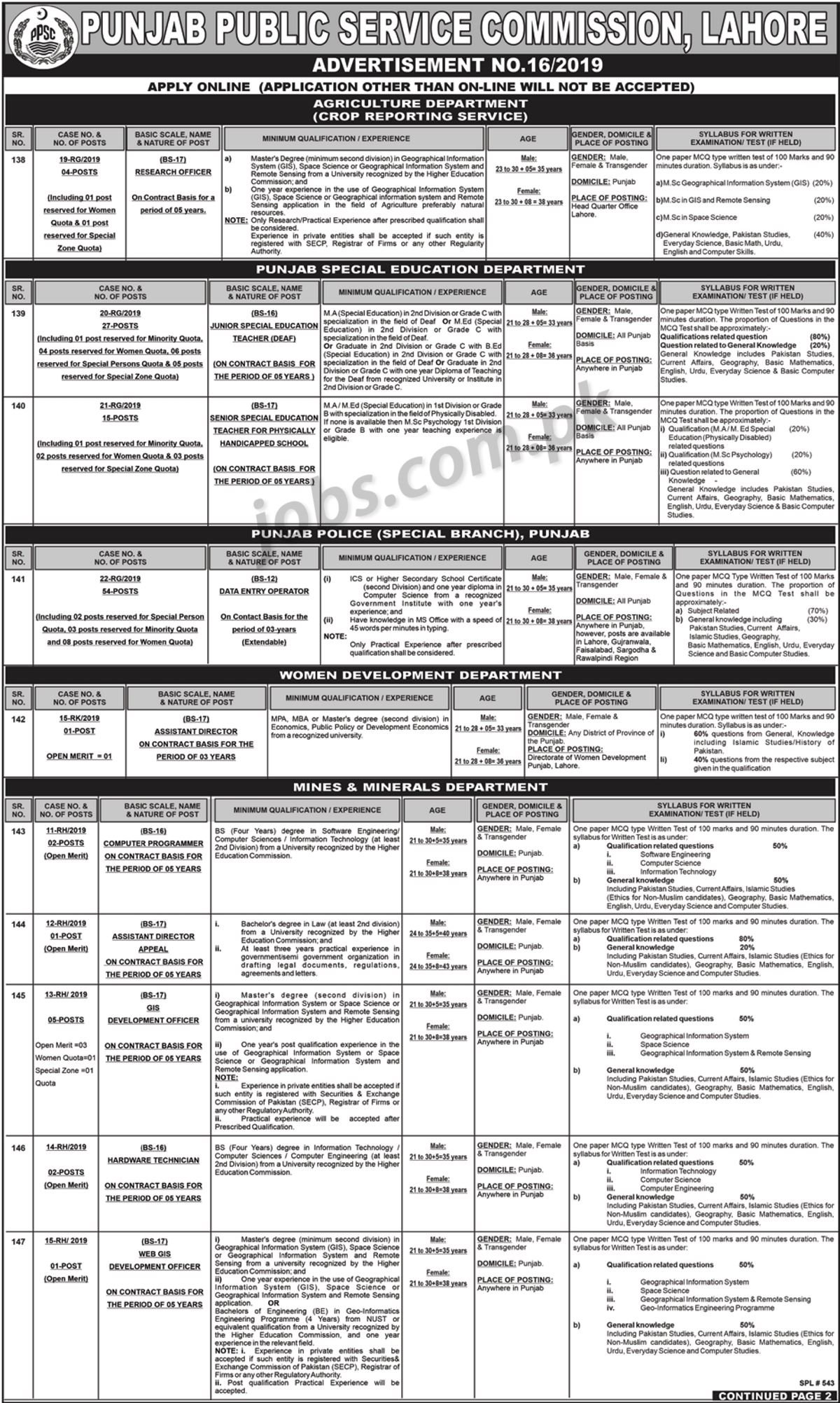 PPSC Jobs (16/2019): 1384+ Posts in Multiple Departments of Punjab