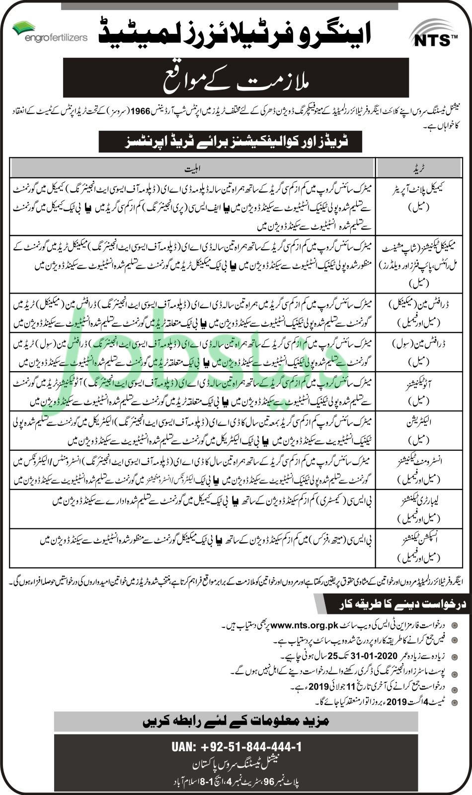 AD_Urdu Ogdcl Job Application Form on free generic, blank generic, part time,