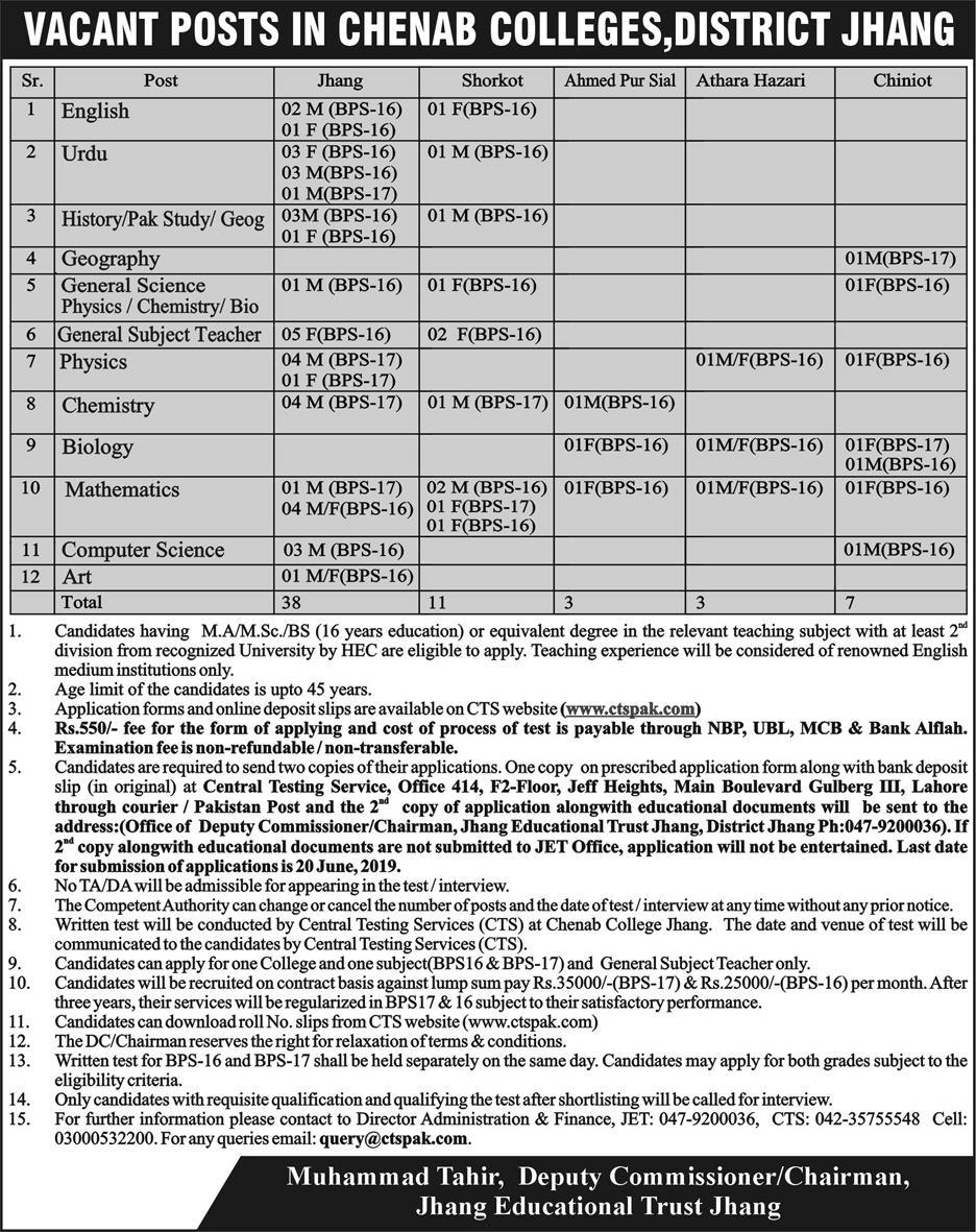 Chenab Colleges Jobs