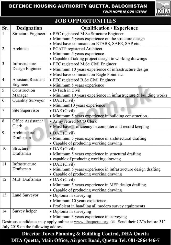 DHA Quetta Jobs 2019 for Engineers, DAE, Architect, Office