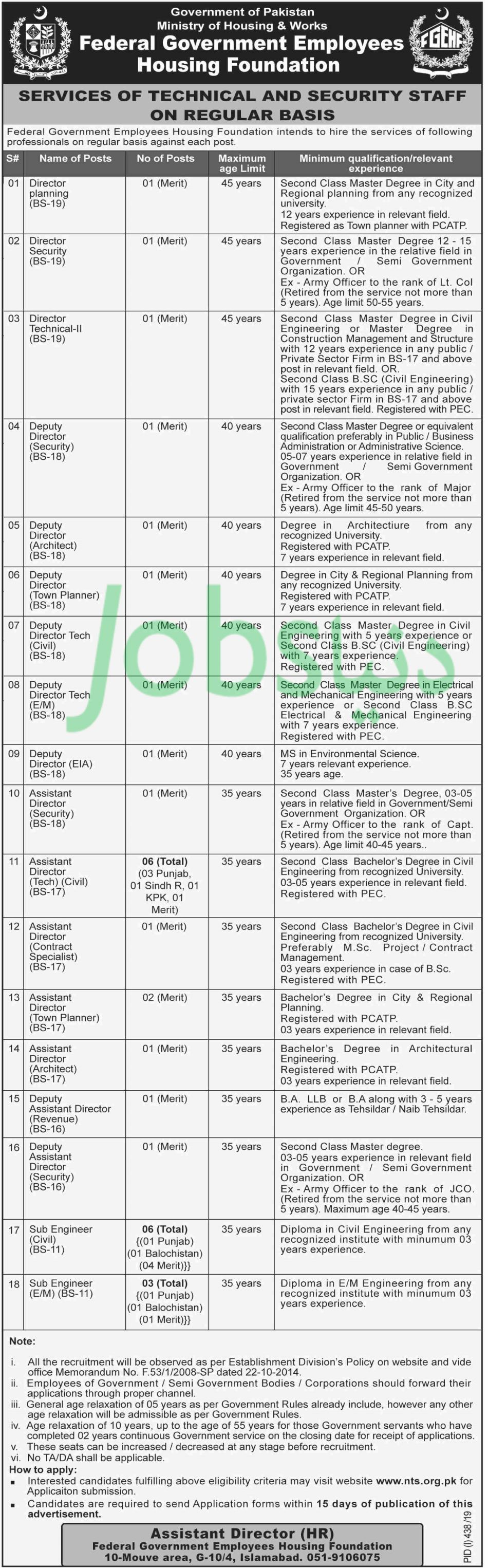 Nts Jobs 2019 In Punjab