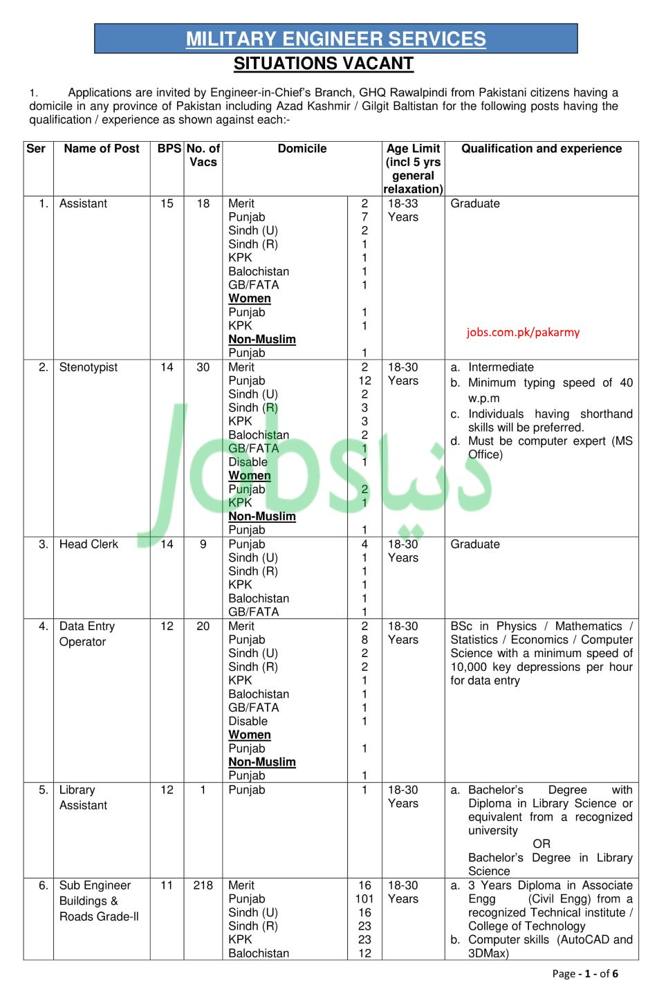 Military Engineer Services Pakistan Jobs 2019 for 1300+ Sub