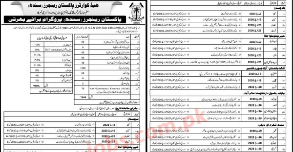 pakistan rangers jobs 2020 for 1650  sipahi  sub
